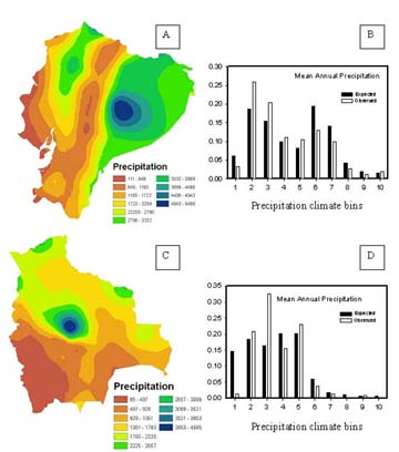 Evaluating plant collection data representation for ecological niche modeling: a case study using plant vouchers from Ecuador and Bolivia
